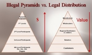 illegal pyramid schemes vs. legal MLM or network marketing businesses